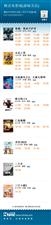 万博manbetx客户端苹果横店电影城12月2日影讯