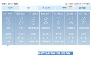紧急提醒!6号开始强冷空气奔袭桐城!