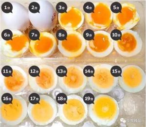 【饮食难题】煮蛋时间表,教您煮出不同成熟度的水煮蛋