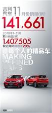 9款车月销过万!吉利汽车11月销量141661辆