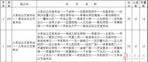 吕梁市区公交线路及站点设置明细表
