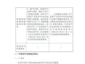 揭西县京溪园镇恒泰塑料绳加工厂(废水、废气)竣工环境保护验收意见