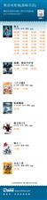 万博manbetx客户端苹果横店电影城12月12日影讯