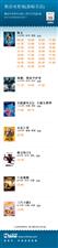 万博manbetx客户端苹果横店电影城12月13日影讯