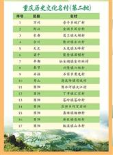 官宣!丰都这座保留着200多年历史古建筑的村落,成功入选重庆历史文化名