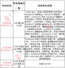 2018年12月23-24日计 划 的停 电 通 知