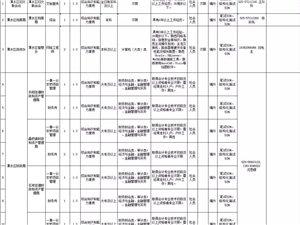 2018年溧水区部分区级机关、镇(街道)公开招聘第四批编外人员岗位信息