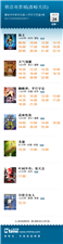 嘉峪关横店电影城东方百盛店12月24日影讯分享