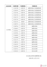 【百日安全】兴文县高风险运输企业曝光
