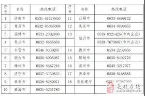 济宁农民工记住这个号码,老板拖欠工资就举报...@嘉祥人
