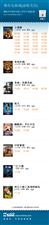 万博manbetx客户端苹果横店电影城东方百盛店2019年1月5日影讯分享