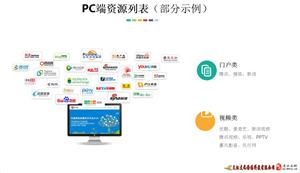 红河州新媒体定制软文推广,多媒体平台合作商