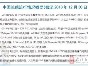 福彩3d胆码预测进入流感高发季!甲型H1N1为主,出现这几个症状尽快就医...