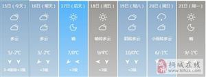 桐城天气1.15-1.21