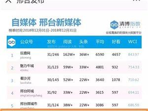 邢台发布公布12月份邢台市自媒体榜单,咱们清河的微信号位居前列