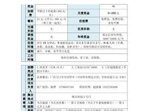 2019年1月25日就�I援助月招聘��活���位信息表!(��m增加中――)