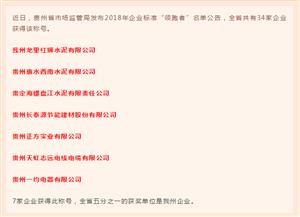 """黔南这7家企业喜获贵州省""""标准领跑者""""称号!快来看看惠水有几家!"""