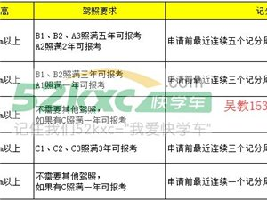 现在广东学大车驾需要多少时间,要多少钱?