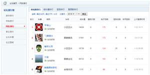 【福利】邻水信息港论坛1月份优秀网友名单出炉!快来看看有谁!