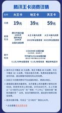 腾讯大王卡,全国流量不限量、无漫游、接听免费,现在办理惊喜超多!