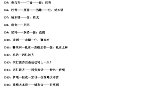 【朝圣之路】一路向西―川藏北线+【阿里大环线夏天的大冒险】