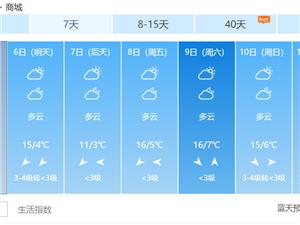 商城�h��仫j升至18℃!�@��周末一秒入春?更刺激的�在后面…