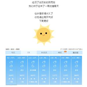 桐城气温飙升!最高20℃!下周要留心这件事......