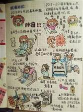 泪目!河南师范大学女生孙莹患癌瞒着老师同学治疗,用Q版抗癌日记鼓励病友!