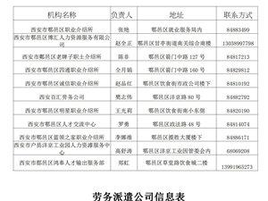 关于�邑区已获人社部门行政许可的职业介绍所和劳务派遣公司名单的公告