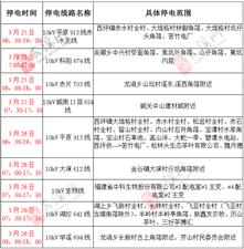 计划停电通知2019年3月25日-26日