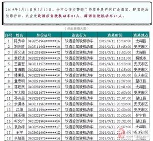 实名曝光!上周安庆市查处酒驾102人,看有哪些桐城人