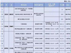 我省2019年国家文物保护专项资金分配表出炉,来看看桐城多少?