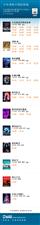 中牟奥斯卡国际激光影城每日排片资讯――3月28号