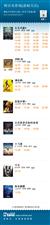 金沙国际网上娱乐官网横店电影城东方百盛店2019年4月9日影讯分享