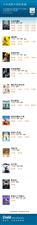 中牟奥斯卡国际激光影城每日排片资讯――4月14号