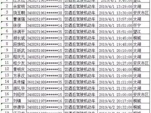 重磅!桐城这12个酒驾人员名单被曝光!