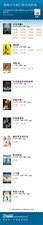 《终极:复仇者联盟4》打广告、团购票就找――【横店影城】