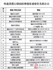 【鼓掌】嘉峪关首批20家快递爱心驿站完成挂牌(附名单)