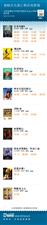 【横店影城】《复仇者4》周二晚首映    快快抢票!!