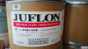 家里原不粘锅涂了一层叫聚四氟乙烯化工品安全吗?