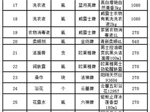 肃宁车辆维修分公司劳动用品(日化)重新采购询价函