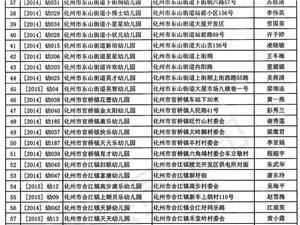 化州为何停办211所不合格民办幼儿园?教育部门回应(附名单)