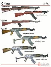 建��后我�使用的���a�p武器――��56系列到03式