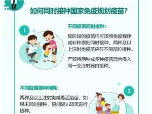 【一图读懂】国家免疫规划疫苗儿童免疫程序