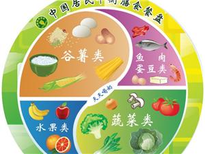 健康素养健康生活方式与行为29条+健康生活方式四大基石