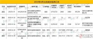 茂名土拍  4月成功出让5宗宗土地,成交金额约8380.31万元
