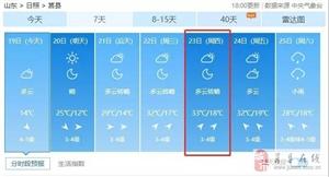 刚刚!莒县气象局发布7级大风预警,这周最高气温33℃
