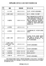 国网金沙国际网上娱乐官网供电公司6月份停电检修计划