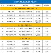 甘肃政法学院改名甘肃政法大学