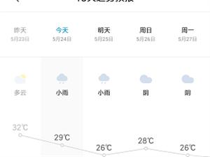 �S都又又又要下雨了!出�T��浜媚��滴���~